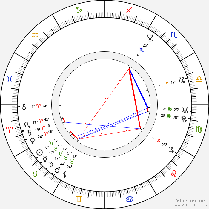 Howard Donald - Birth horoscope chart