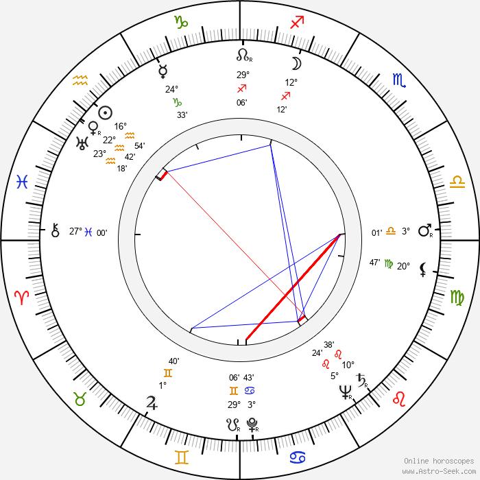 Howard McGhee - Birth horoscope chart