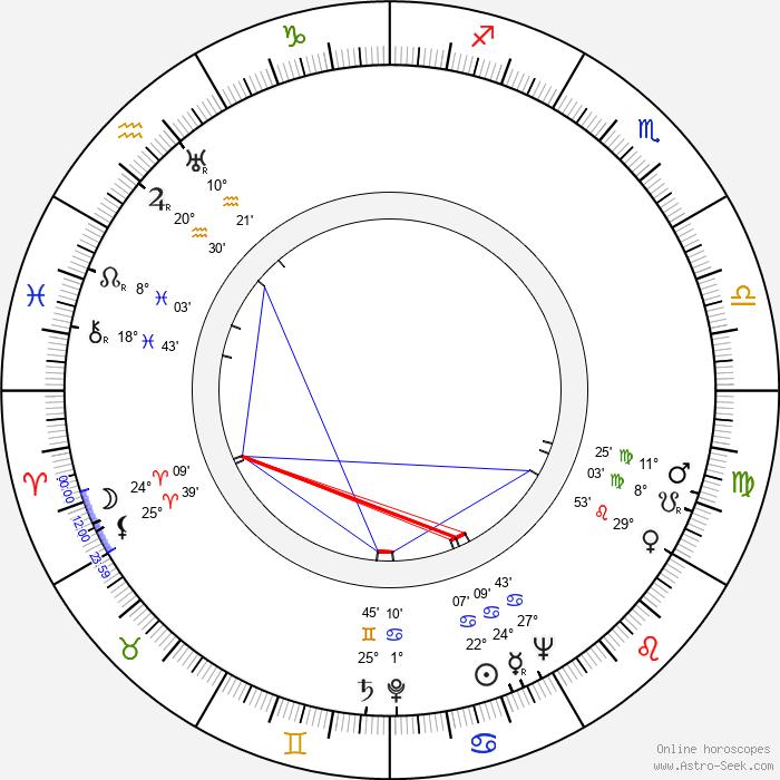 Howard Vernon - Birth horoscope chart