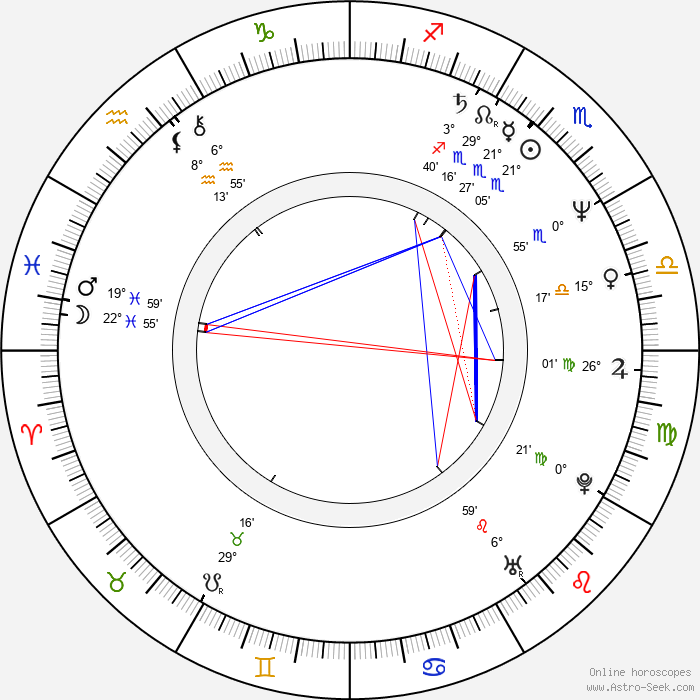 Huat Ahmetov - Birth horoscope chart