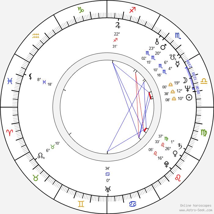 Hubert Pirker - Birth horoscope chart