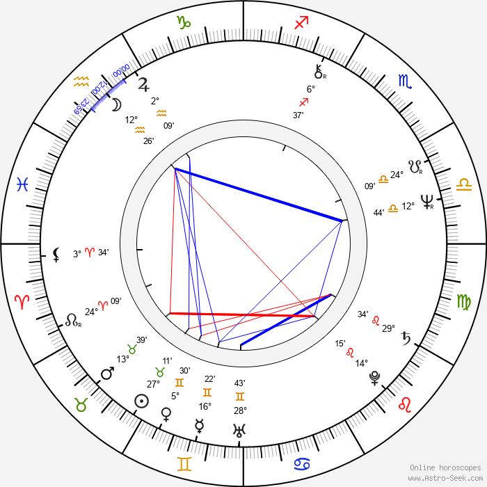 Hubert Saint-Macary - Birth horoscope chart