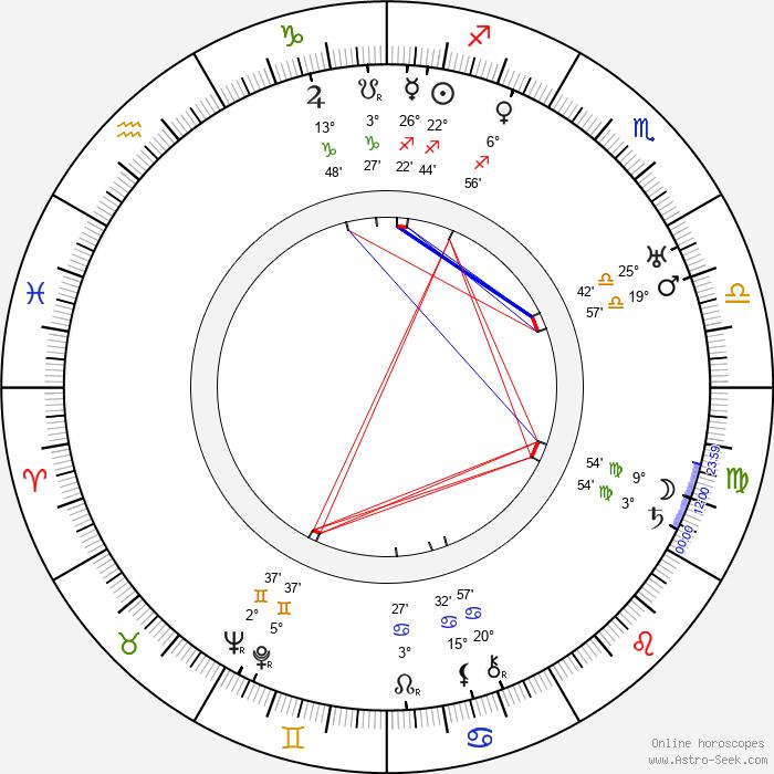Hugh Huntley - Birth horoscope chart