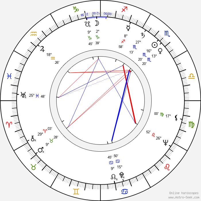 Hugh Leonard - Birth horoscope chart