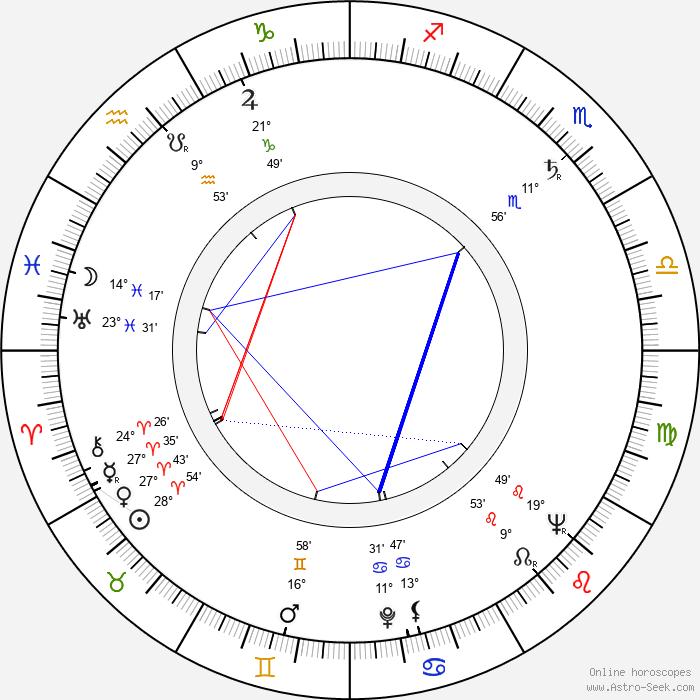 Hugh O'Brian - Birth horoscope chart