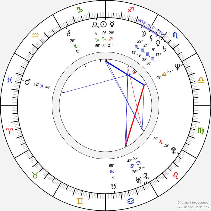 Hugh Quarshie - Birth horoscope chart