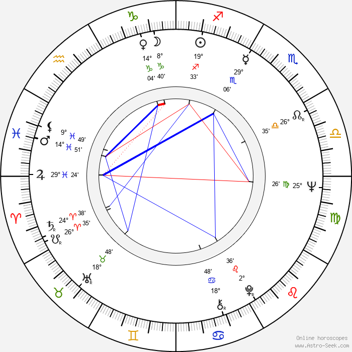 Hugo Santiago - Birth horoscope chart