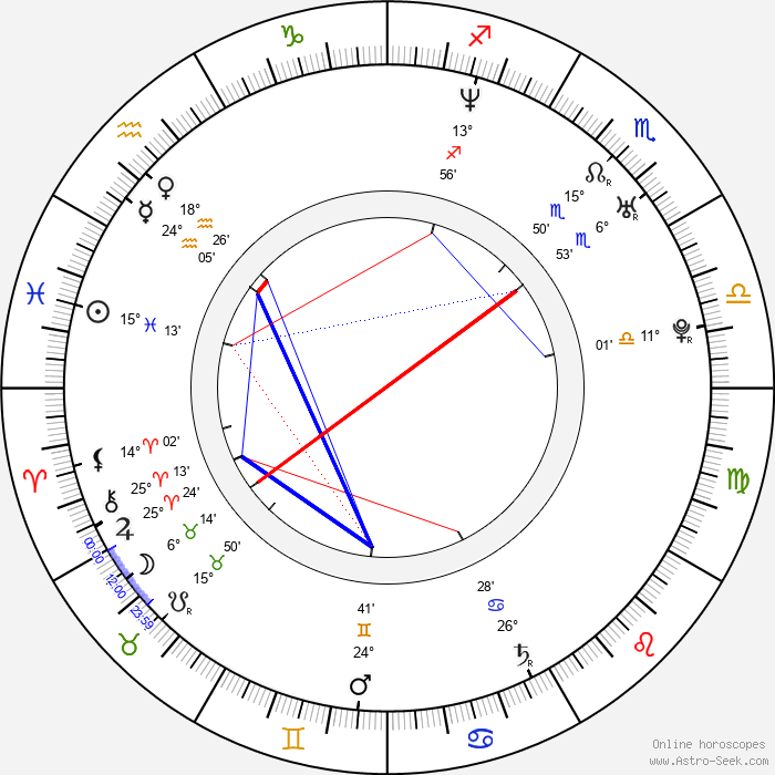 Hugo Vásquez - Birth horoscope chart