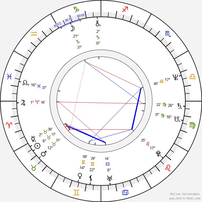 Hulya Darcan - Birth horoscope chart