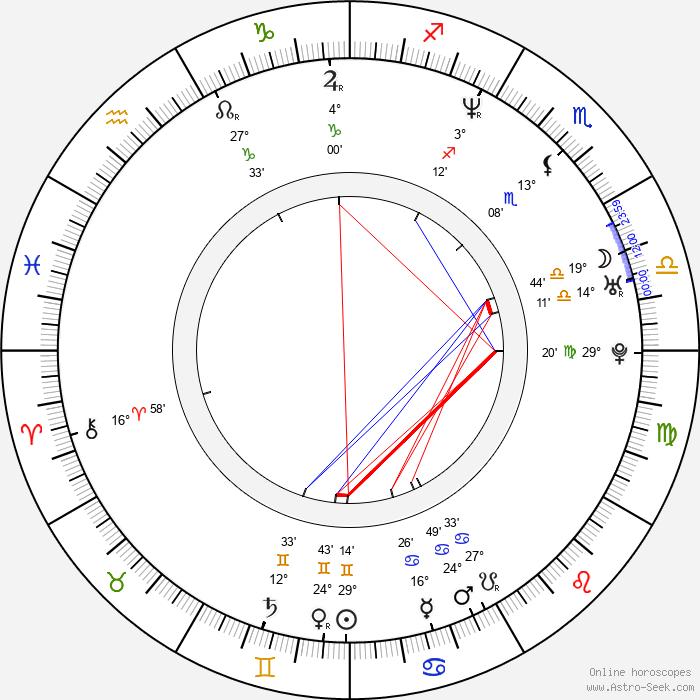 Humberto Bernardo - Birth horoscope chart