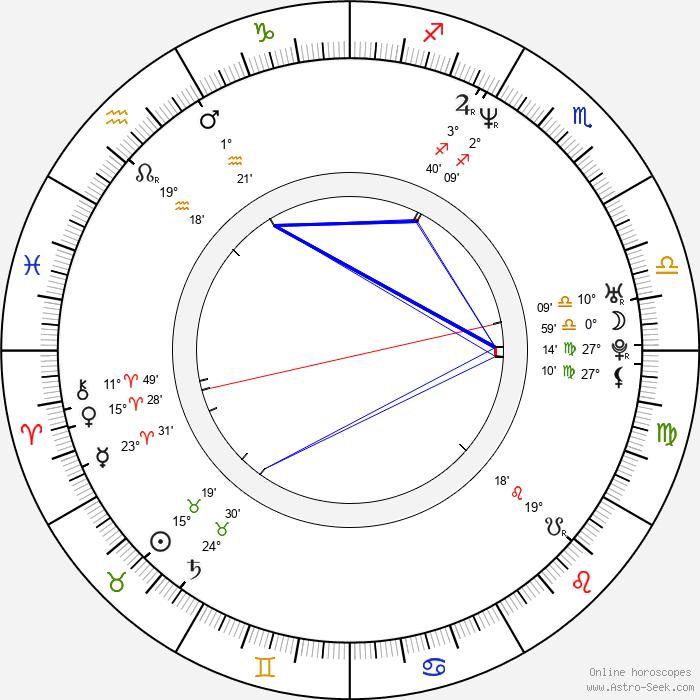 Hunter Bodine - Birth horoscope chart