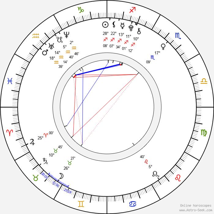 Hunter Wilichoski - Birth horoscope chart