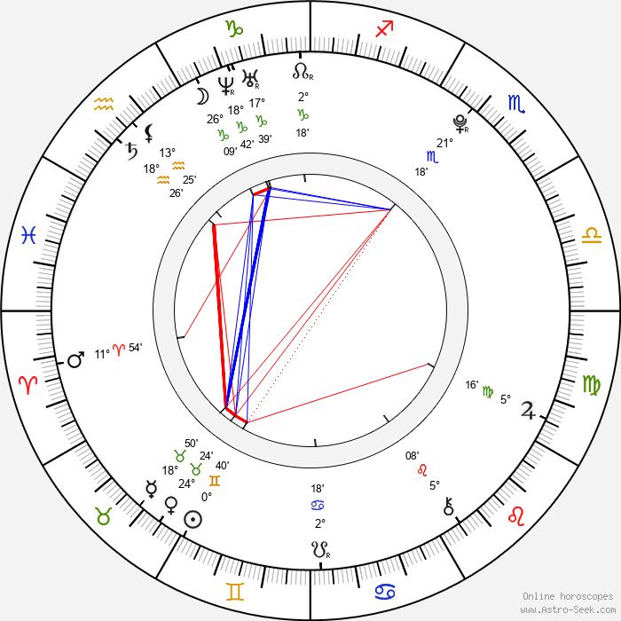Hutch Dano - Birth horoscope chart