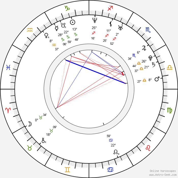 Hye-jeong Kang - Birth horoscope chart