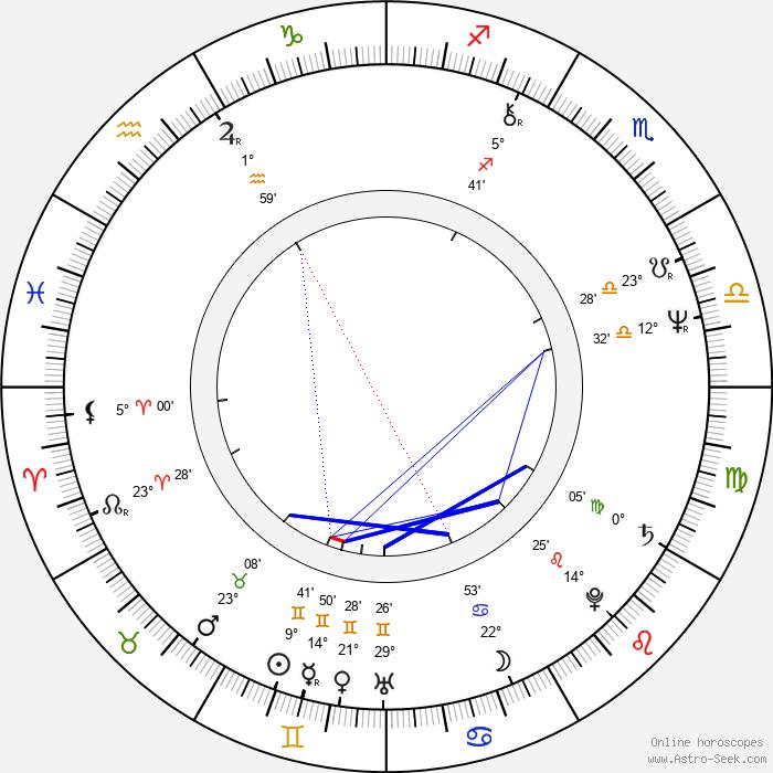 Hyeok Lim - Birth horoscope chart
