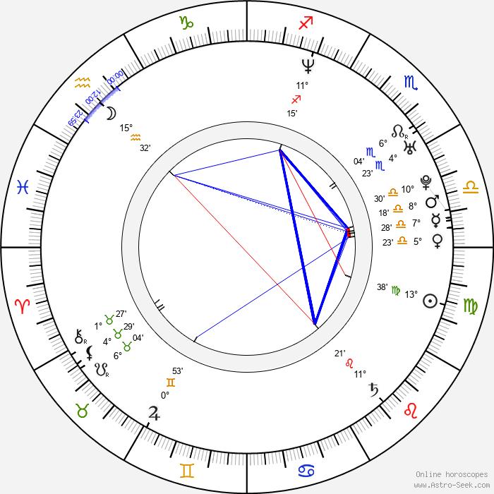 Hyeon-yeong - Birth horoscope chart