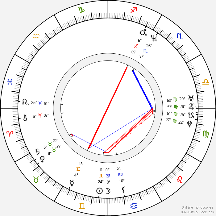 Hyeong-gon Lee - Birth horoscope chart
