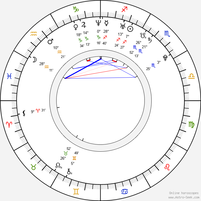 Hyun-Woo Ji - Birth horoscope chart