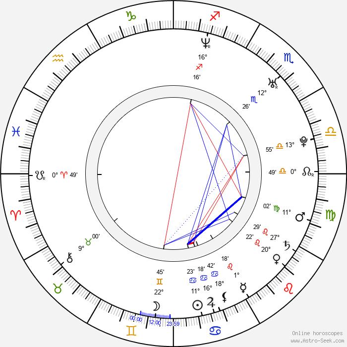 Ian Anthony Dale - Birth horoscope chart