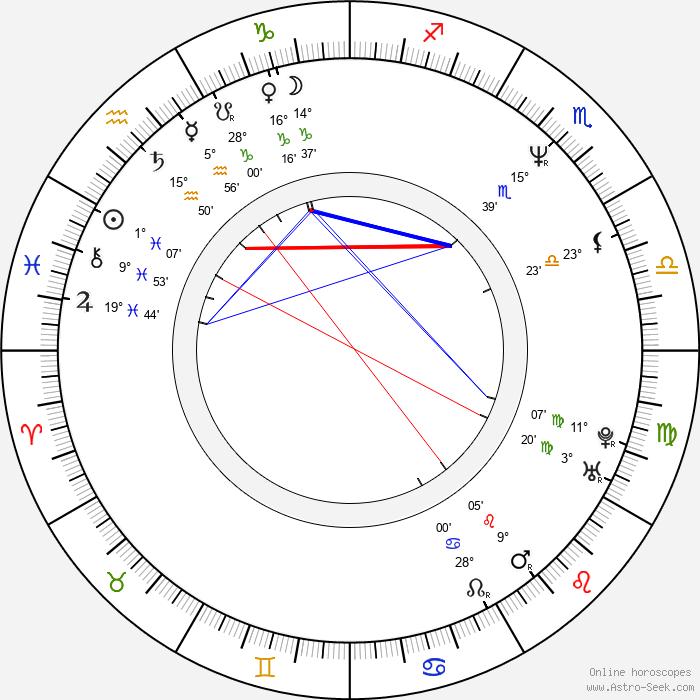 Ian Brown - Birth horoscope chart
