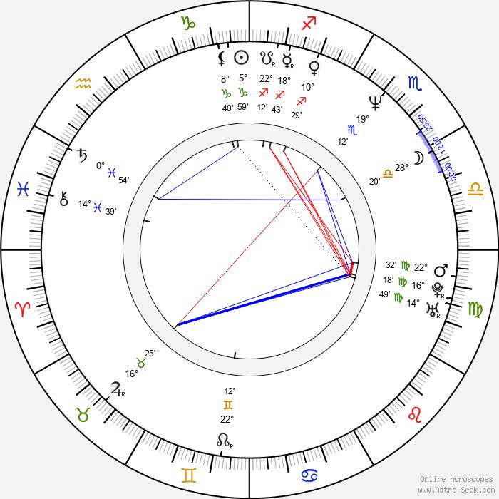 Ian Gomez - Birth horoscope chart