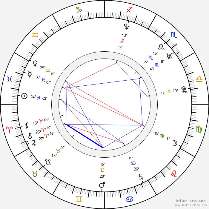 Ian Padrón - Birth horoscope chart