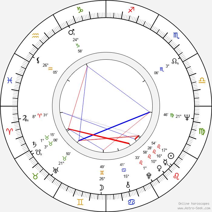 Ian Thompson - Birth horoscope chart