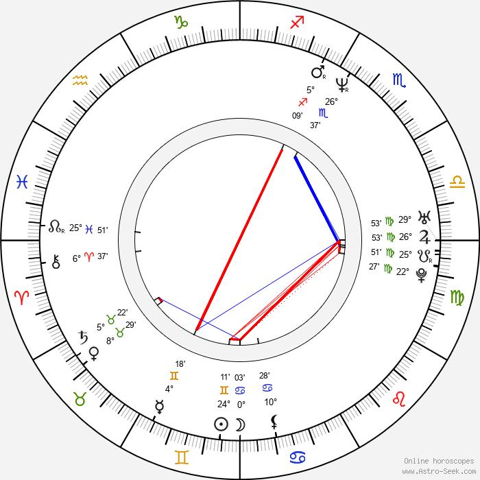 Ice Cube - Birth horoscope chart
