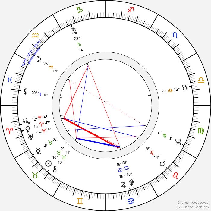 Ichirô Nagai - Birth horoscope chart