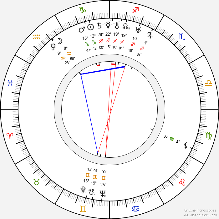 Ida Peitsalo - Birth horoscope chart