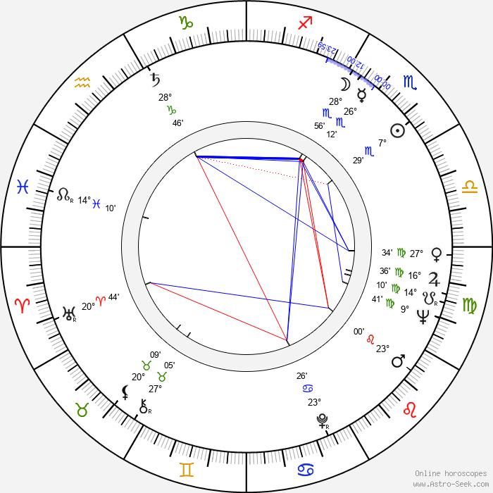 Iemasa Kayumi - Birth horoscope chart