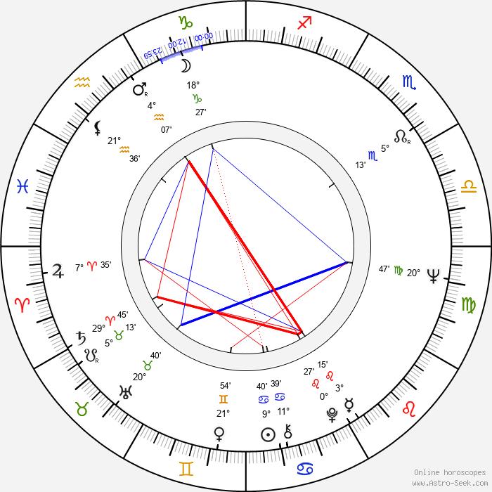 Iga Cembrzyńska - Birth horoscope chart