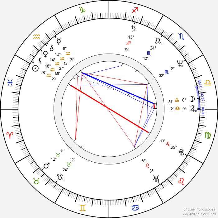 Iglika Triffonova - Birth horoscope chart