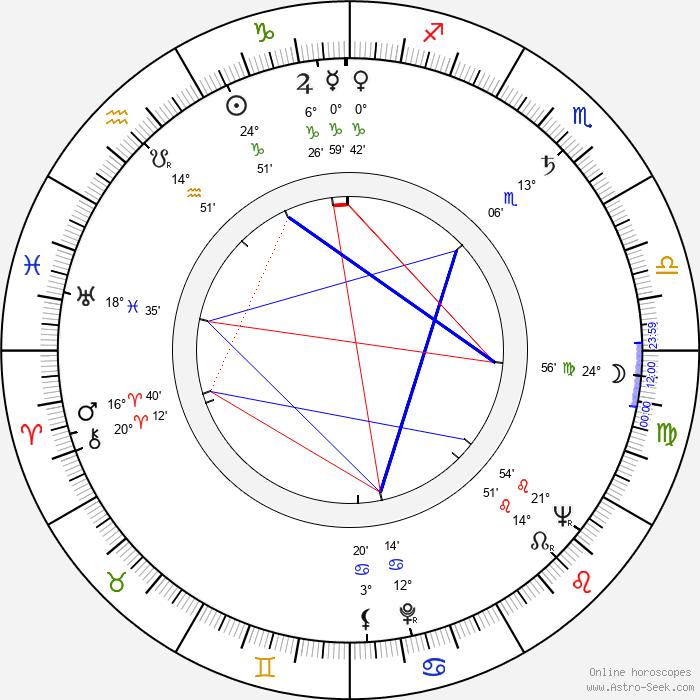 Ignacio López Tarso - Birth horoscope chart