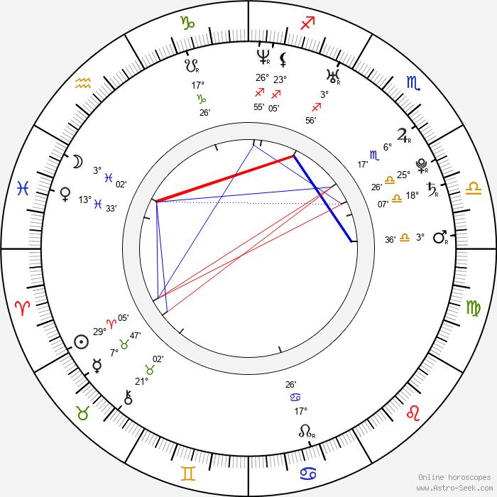 Ignacio Serricchio - Birth horoscope chart