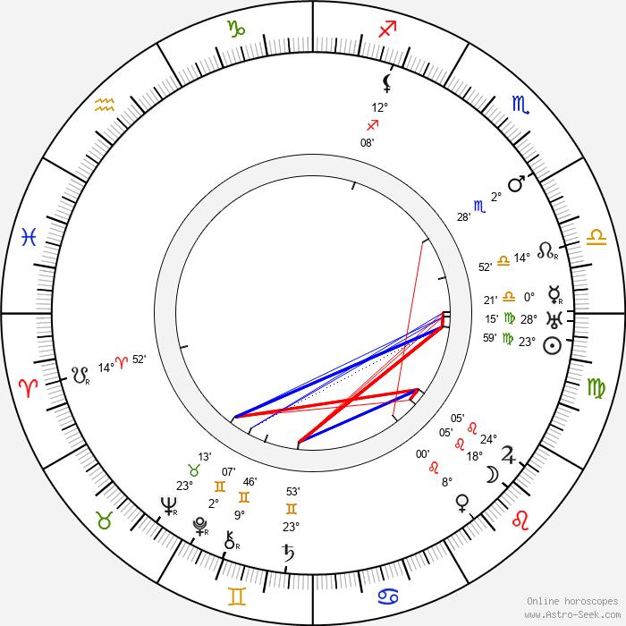 Iivari Tuomisto - Birth horoscope chart