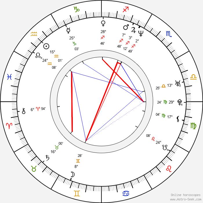 Ik-nam Baek - Birth horoscope chart