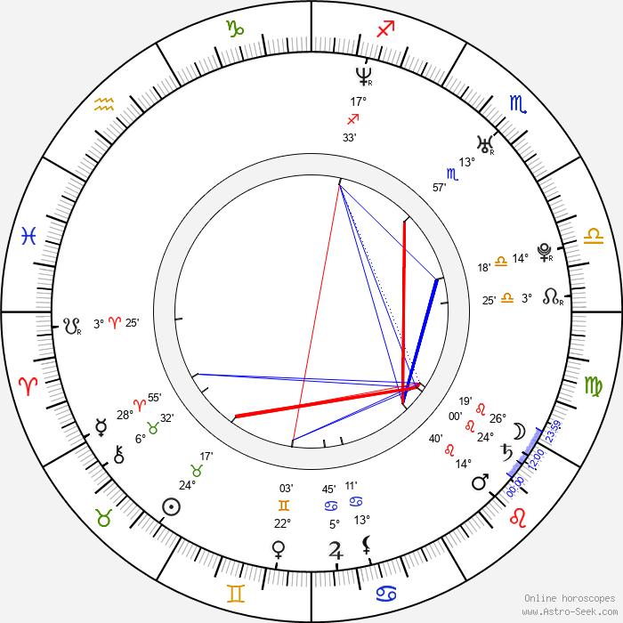 Ikaika Kahoano - Birth horoscope chart