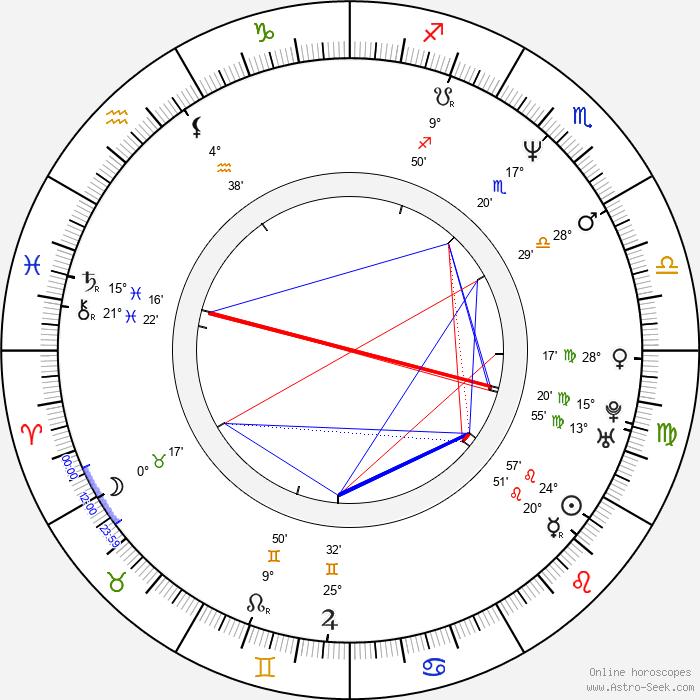 Ikue Ótani - Birth horoscope chart
