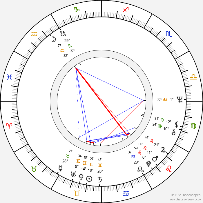 Il-seob Baek - Birth horoscope chart