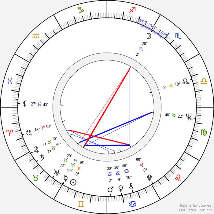 Ildikó Pécsi - Birth horoscope chart