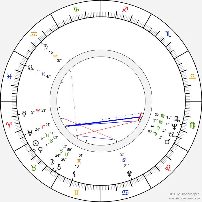 Ilkka Kuusisto - Birth horoscope chart