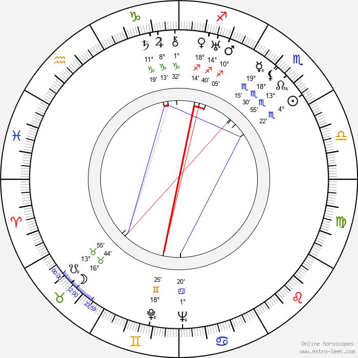 Ilmari Turja - Birth horoscope chart