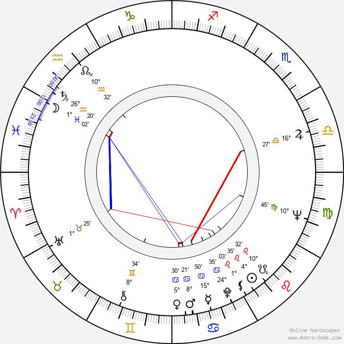 Ilya Averbakh - Birth horoscope chart