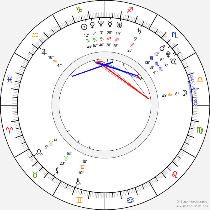 Imad Noury - Birth horoscope chart