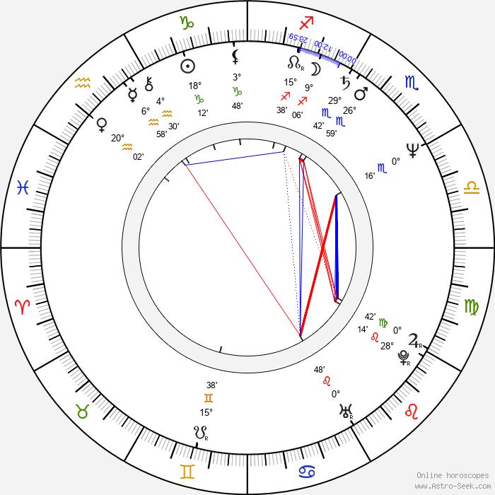 Imelda Staunton - Birth horoscope chart
