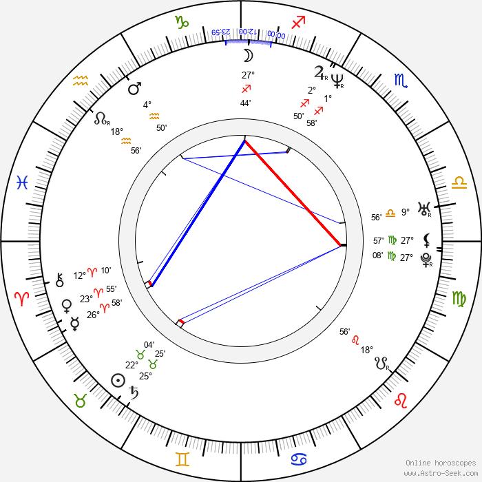 Imogen Boorman - Birth horoscope chart