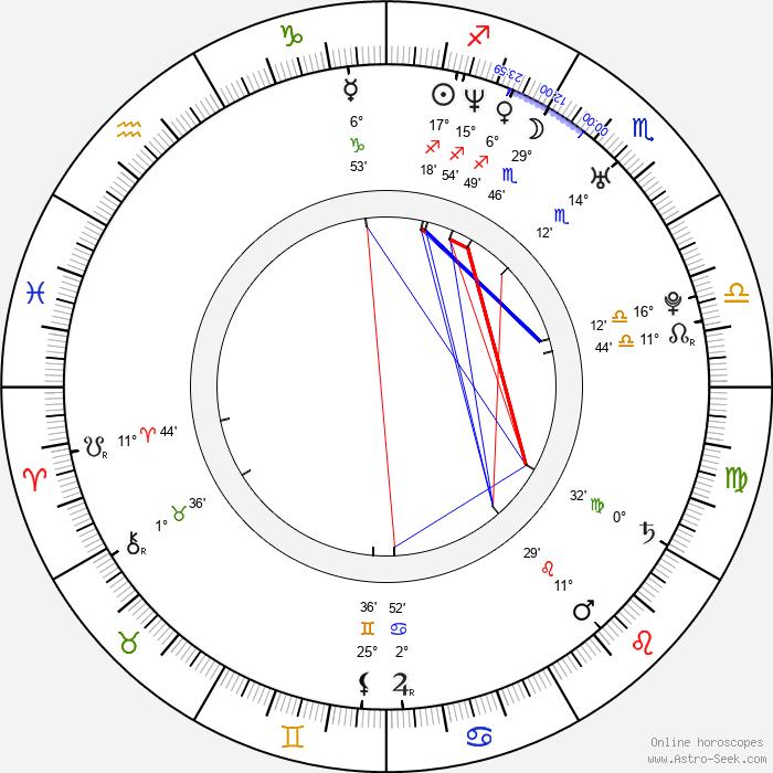 Imogen Heap - Birth horoscope chart
