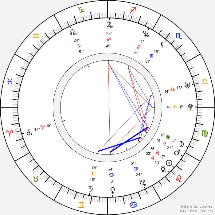 Inday Ba - Birth horoscope chart