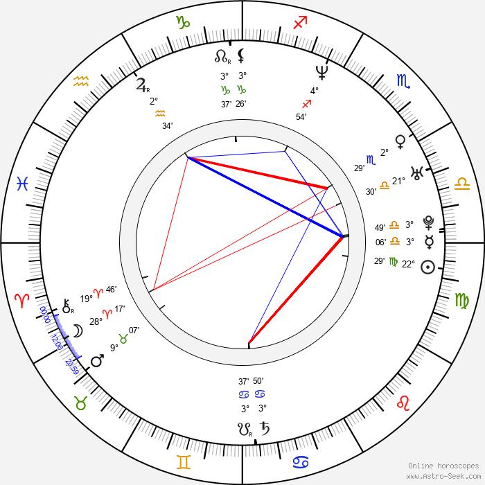 Indira Vladič-Mujkič - Birth horoscope chart